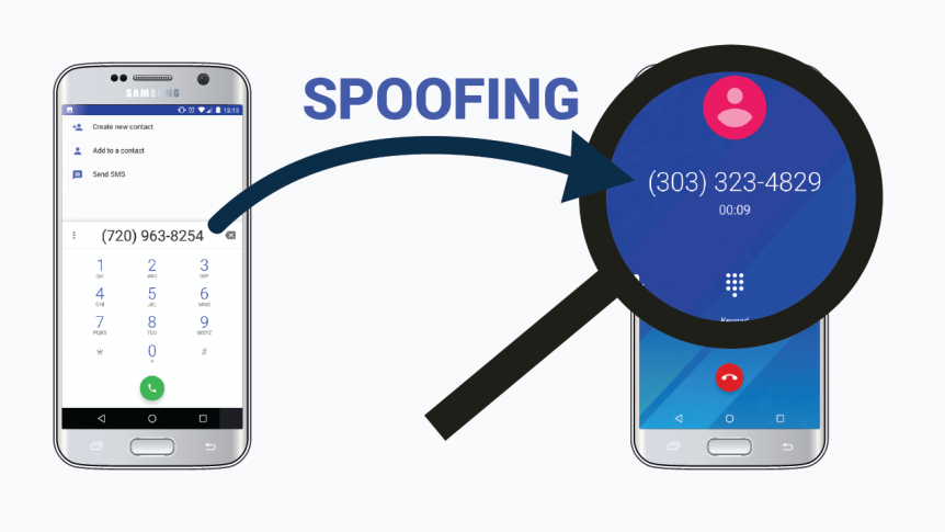 Way 3- Locate the phone and its activities through spoofing the phone address
