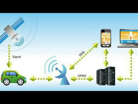 Way 4: Track Your Boyfriend's Phone without Him Knowing with GSM Tracking Option